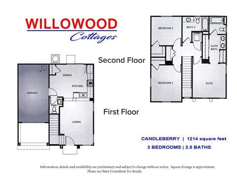 7896 Diamond Willow Ln #LT 94, Sacramento, CA 95828