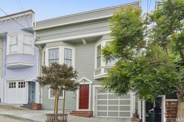 Loans near  Manchester St, San Francisco CA