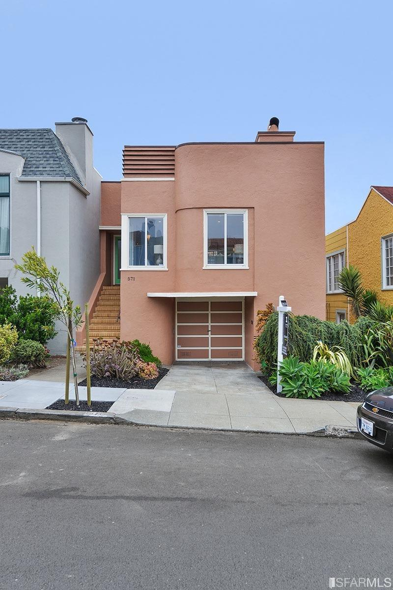 571 Teresita Boulevard, San Francisco, CA 94127