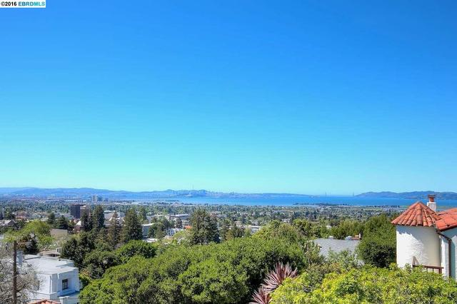 2559 Cedar St, Berkeley CA 94708