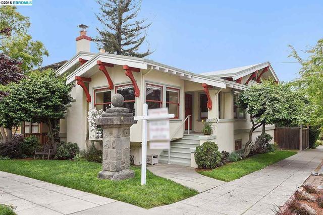 2848 Russell St, Berkeley CA 94705