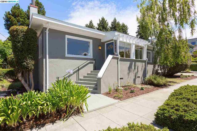 2401 Carleton St Berkeley, CA 94704