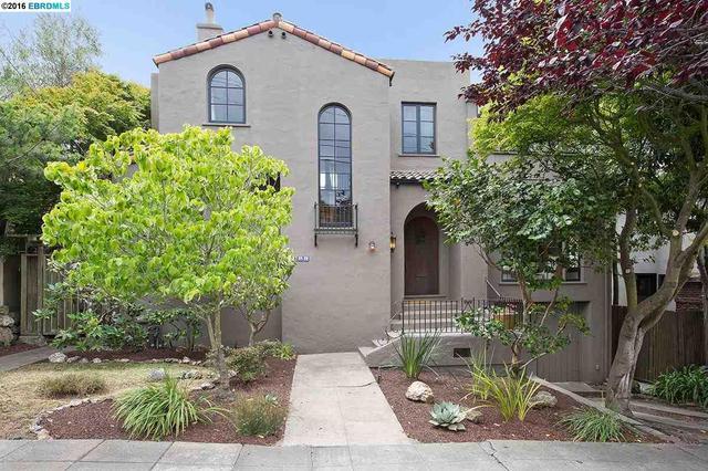 1866 Thousand Oaks Blvd Berkeley, CA 94707