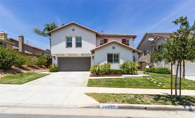 Loans near  Elmwood St, Corona CA