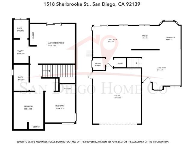 1518 Sherbrooke, San Diego, CA 92139