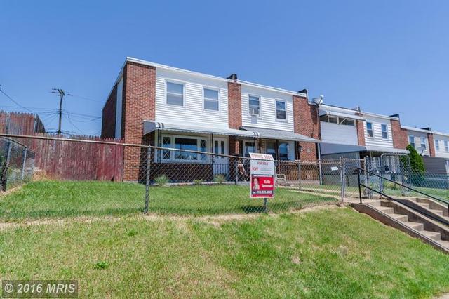 Loans near  Wynbrook Rd, Baltimore MD