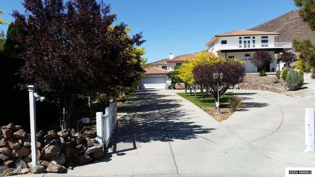 Loans near  Silky Sullivan, Reno NV