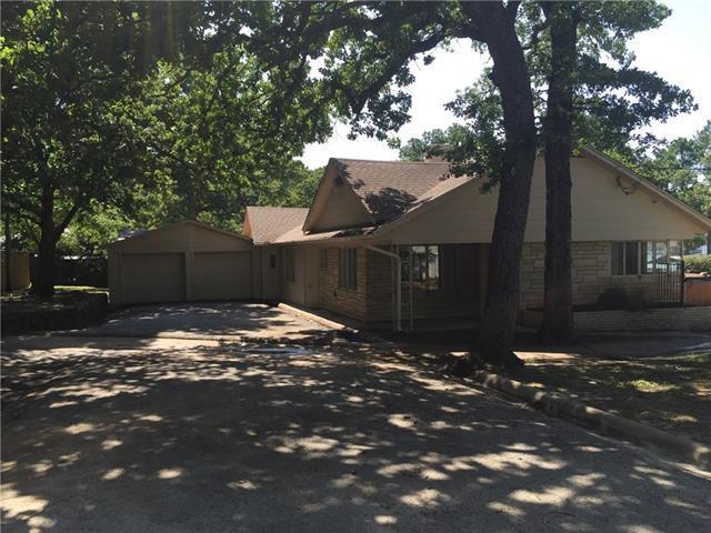 Loans near  Wells Burnett Rd, Fort Worth TX
