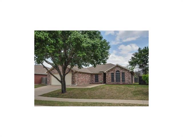 Loans near  W Lynn Creek Dr, Arlington TX
