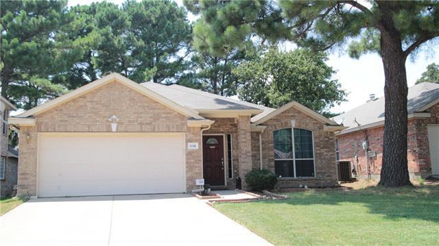 Loans near  Cross Ridge Cir N, Fort Worth TX