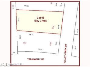 4704 Tolley Creek Dr, Winston Salem, NC