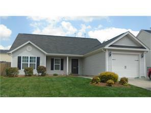 Loans near  Country Pine Ln, Greensboro NC