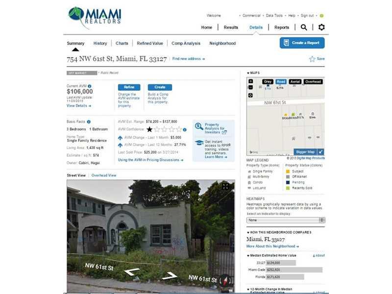 754 NW 61st St, Miami, FL