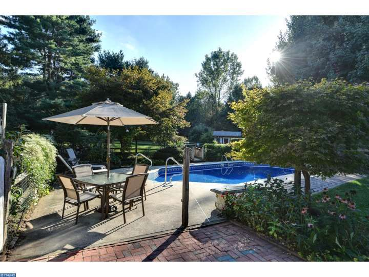 20 Blakely Rd, Downingtown, PA