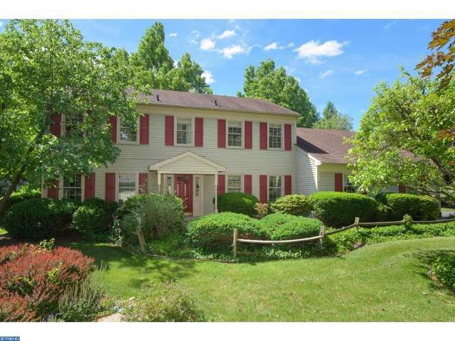 14 Plymouth Pl Reading, PA 19610