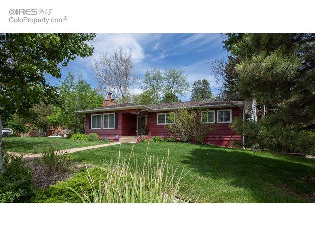 1329 20th St, Greeley, CO