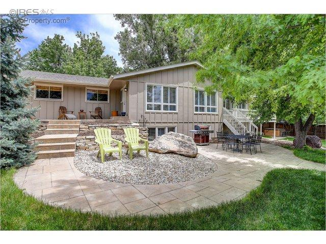 1165 Linden Cir, Boulder, CO