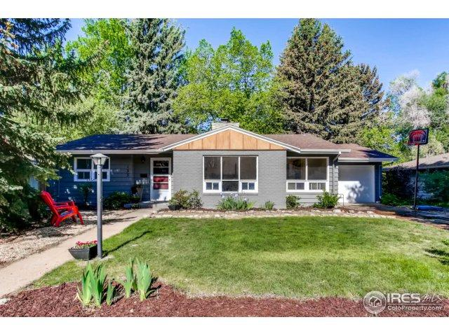 133 Yale AveFort Collins, CO 80525