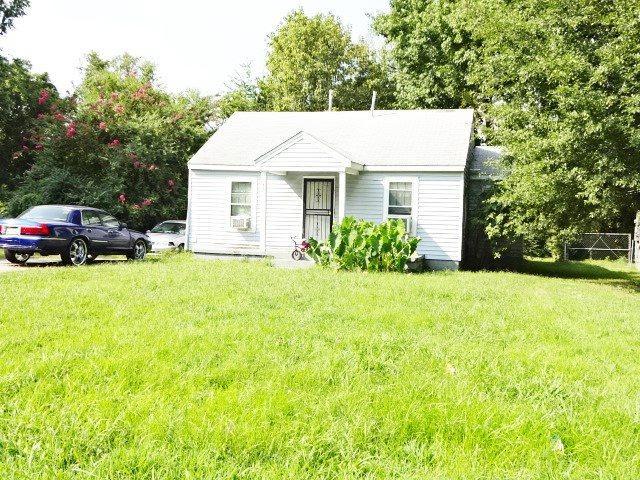 1948 Clifton Ave, Memphis TN 38127