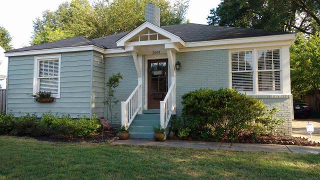 3691 Shirlwood Ave, Memphis TN