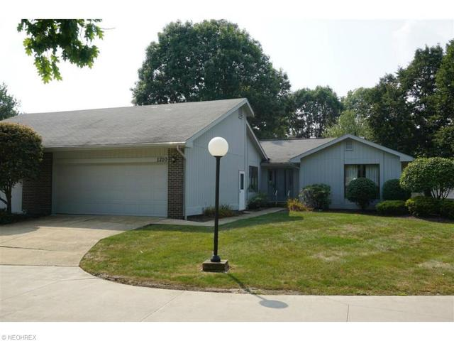 1210 Center Hill Sq, Canton OH 44714