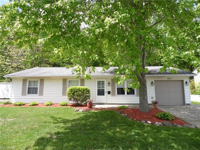 3824 Charring Cross Dr, Stow, OH