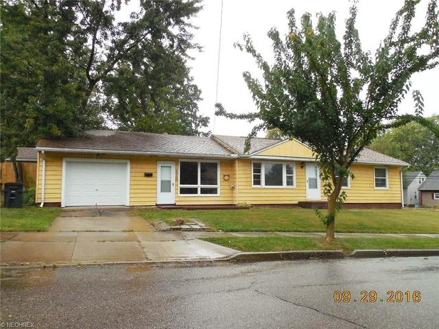 Loans near  Wyandot Ave, Akron OH